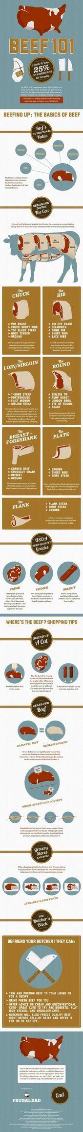 Photo of The Ultimate Food and Cooking Guide  foodhacks  Et Yemekleri…