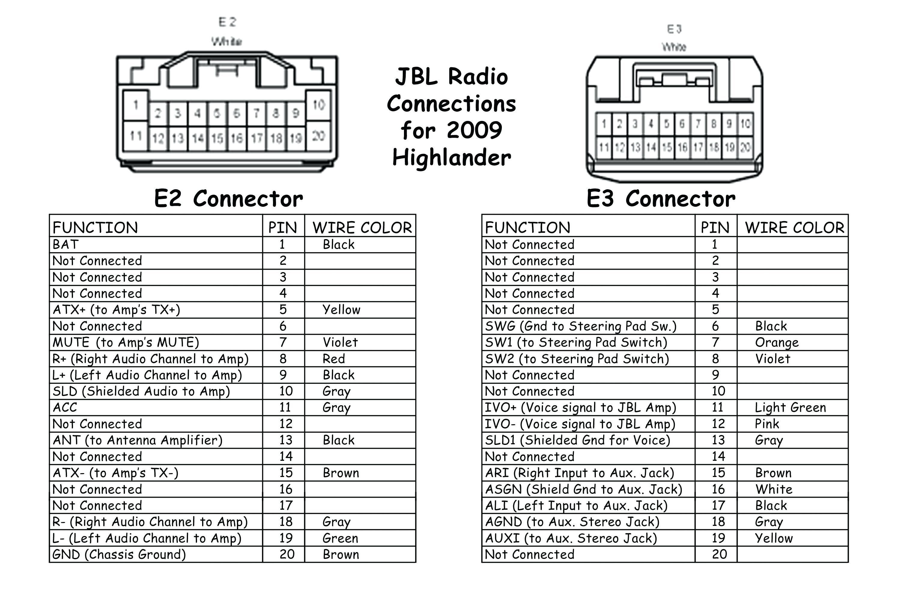 Inspirational Wiring Diagram Parrot Ck3100 Diagrams Digramssample Diagramimages Wiringdiagramsample Pioneer Car Stereo Car Stereo Electrical Wiring Diagram