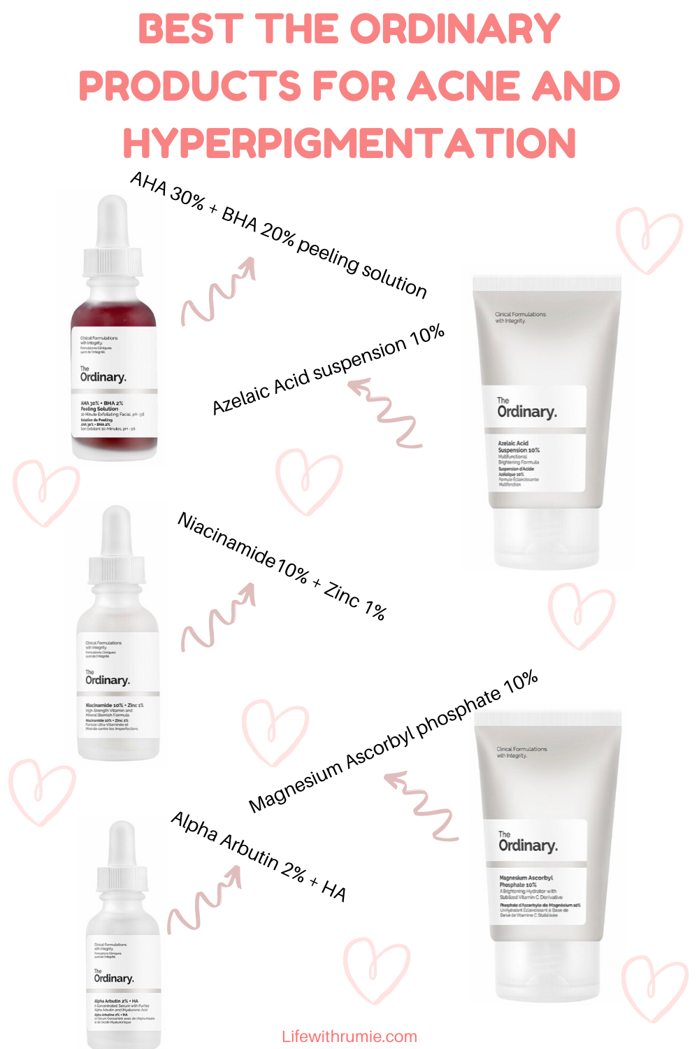 The Ordinary Skincare Guide Top 5 Products For Oily Skin Dry Skin Routine The Ordinary Skincare Guide Skin Care Hyperpigmentation