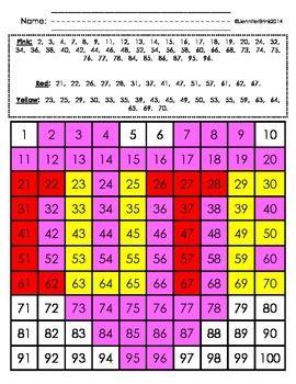 Teaching resources  lesson plans charthundreds also best chart art images hidden pictures rh pinterest