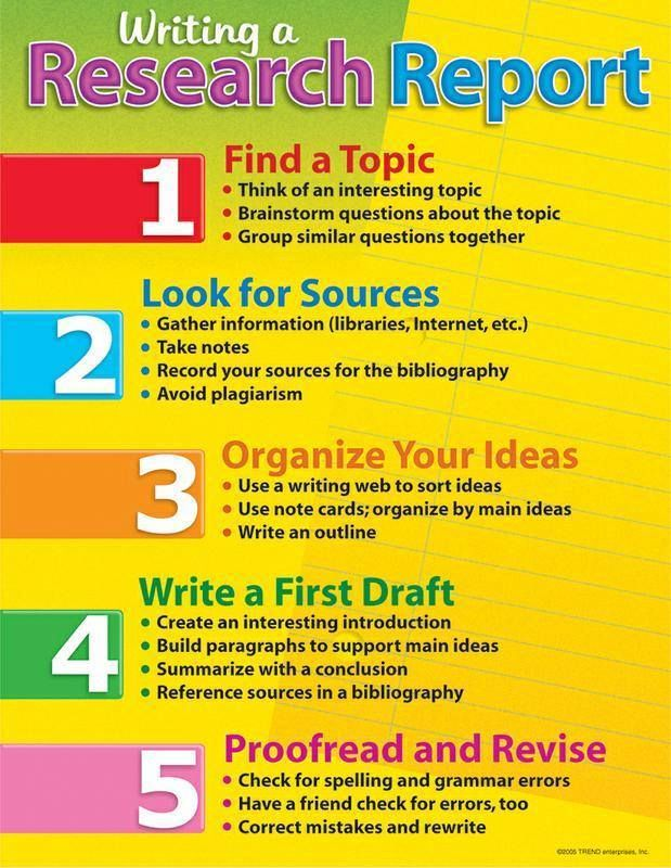WRITING TIPS AND PRACTICE Writing expressions, Opinion essay and - copy informal letter format exercise
