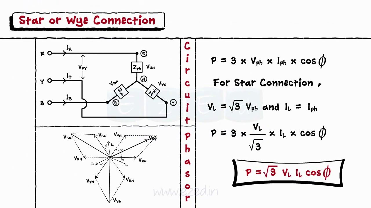 3 Phase Electrical Phasor Diagram Wiring Schematic