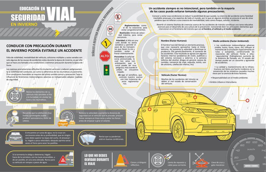 Infografia Seguridad Vial By Rockusho On Deviantart Informative Tips Info
