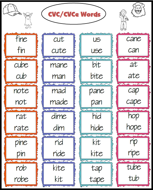 Teacher S Take Out Cvc Cvce And Cvc C V V C Words Freebie Cvce Words Teaching Phonics Phonics