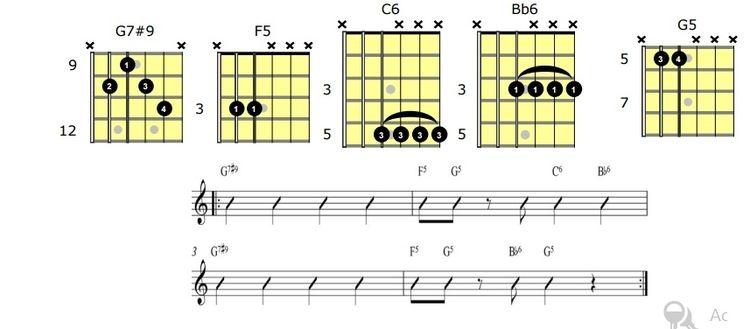 10 Progresiones De Acordes Para Tocar Poprock Guitar Chord