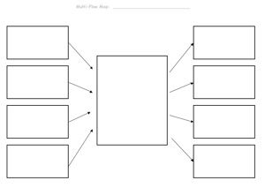 Delightful Thinking Maps With Flow Map Printable