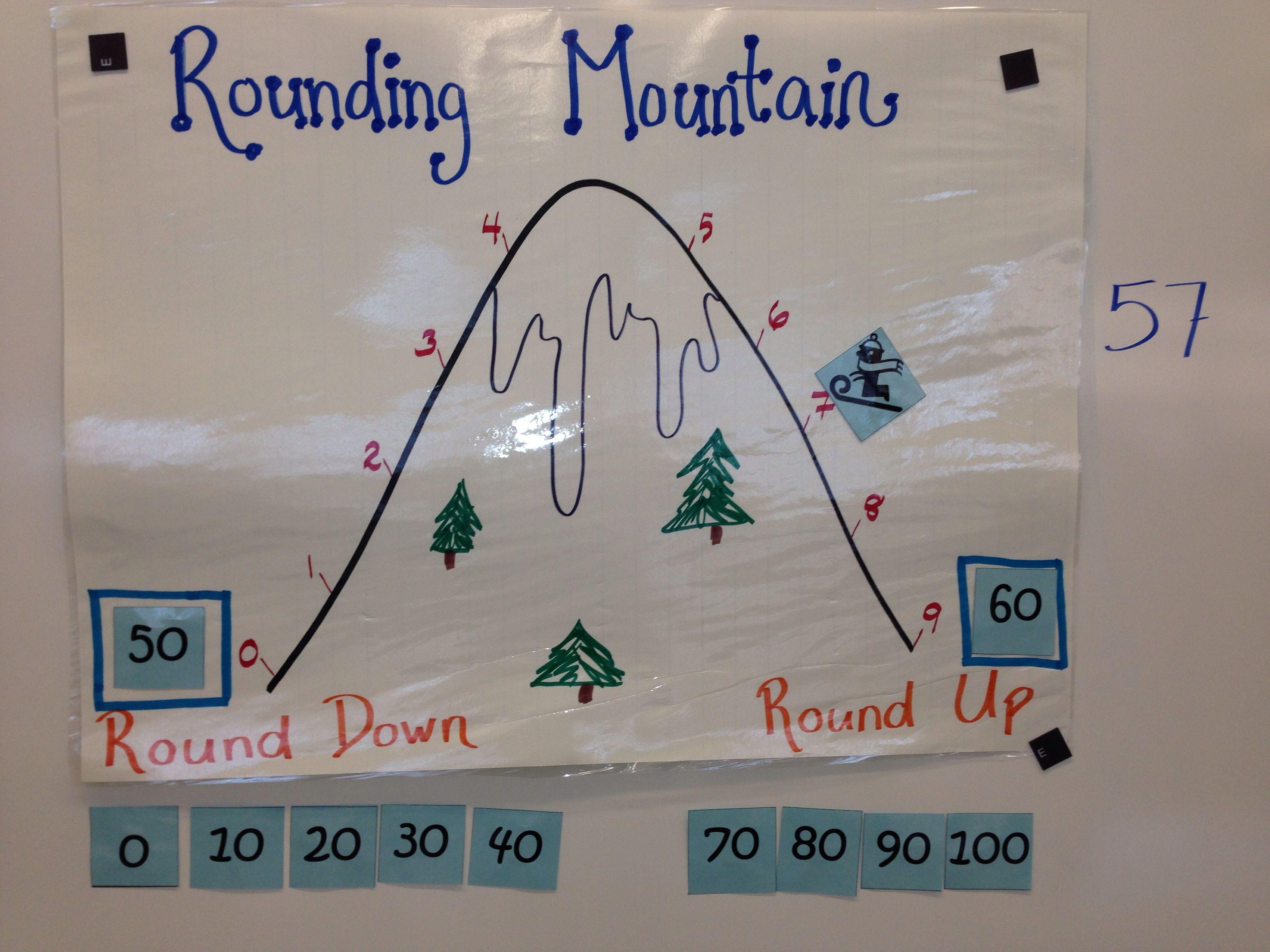 Rounding Mountain Teaching Kids To Round To The Nearest 10 Worked Wonderfully Money Math Math School Teaching Rounding [ 2448 x 3264 Pixel ]