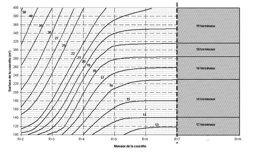 N°24 (118) : Débouché d'un terminal de ventouse dans une courette fermée | GrDF Cegibat