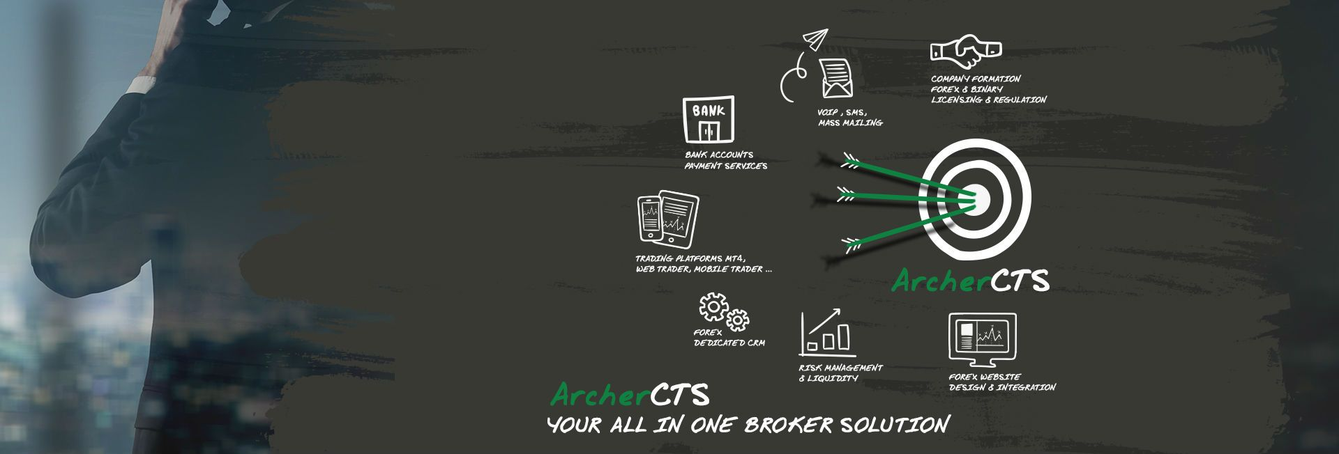 Technology Of Brokers New Bussiness Online Trading Technology