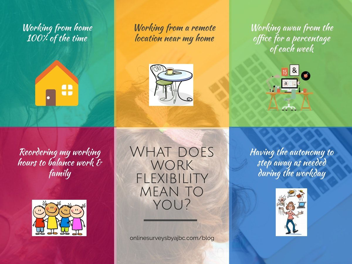 What's your idea of flexible work?