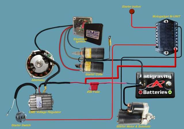 Ignition System Wiring Diagram On Simple Harley Wiring Diagram