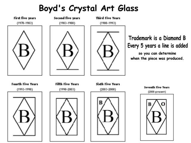 Boyd Crystal Art Glass Hallmarks | Fire King/Jadite ...