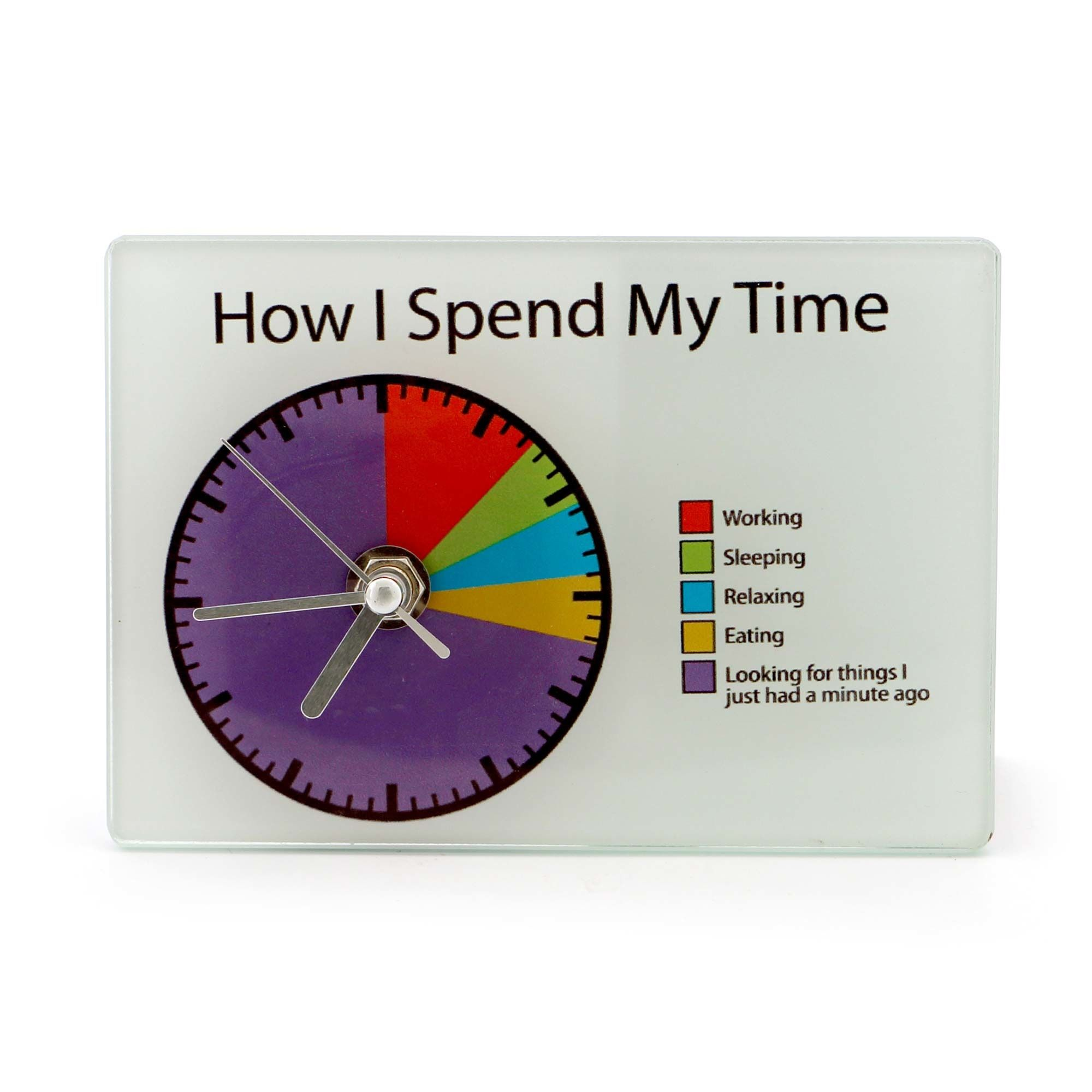 Humorous clock in the shape of an iconic pie chart that provides a visual of how time is spent.  Glass with easel back, battery operated.  Funny birthday gift
