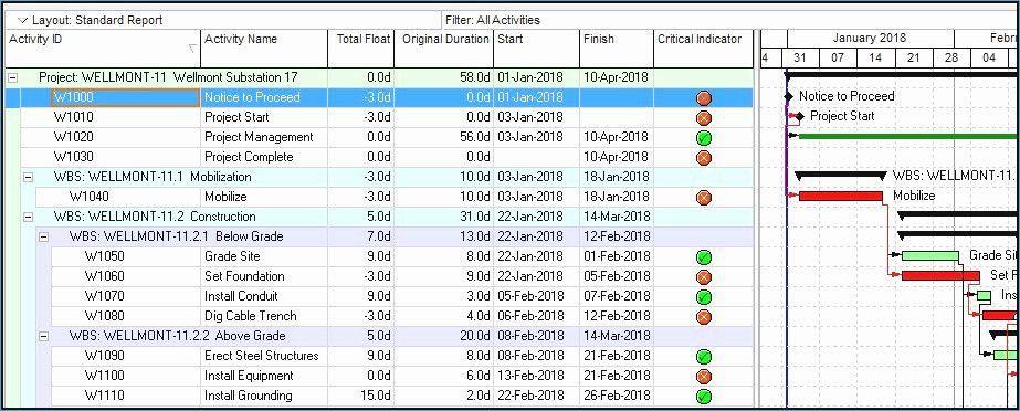 29 2018 Calendar Template Excel Excel Work Schedule Calendar