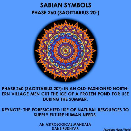 Www Astroconnects Tumblr Com Astrology Horoscope Zodiac Sabiansymbols Mandala Danerudhyar Sagittarius