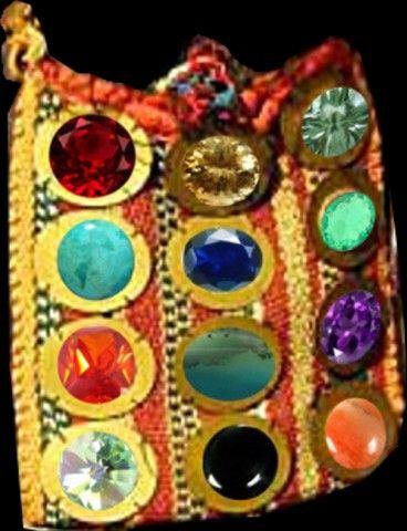 Aaron S Breastplate Exodus 28 15 21 Happy Colors Stone Stone
