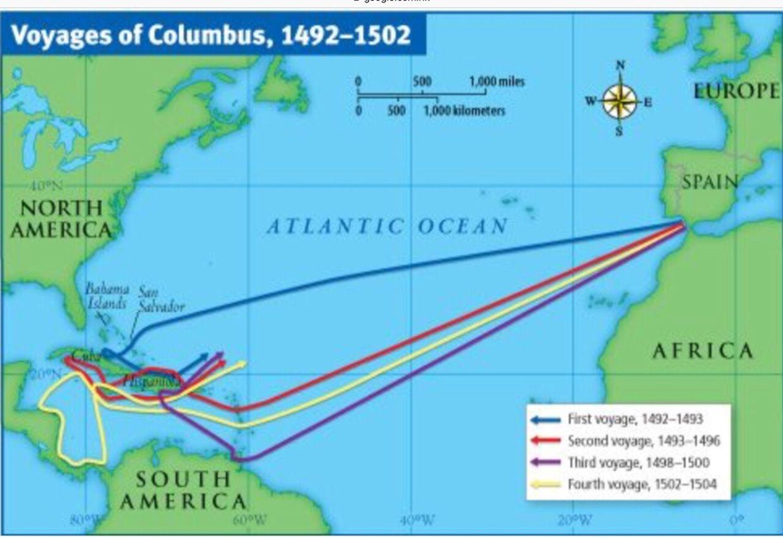 Christopher Columbus S Voyage