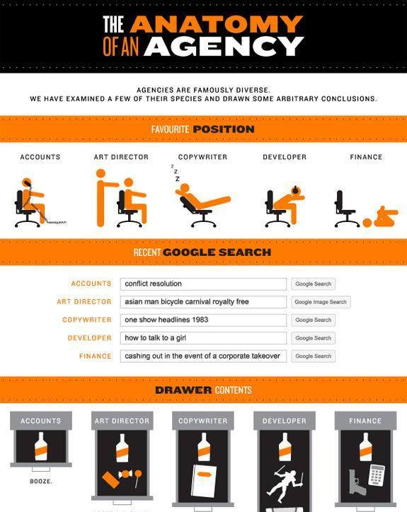 Tongue In Cheek Infographics Pinterest Infographics