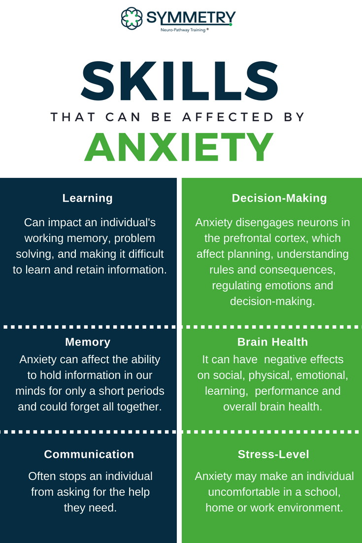 helping children with anxiety, how to help anxiety in kids, teens