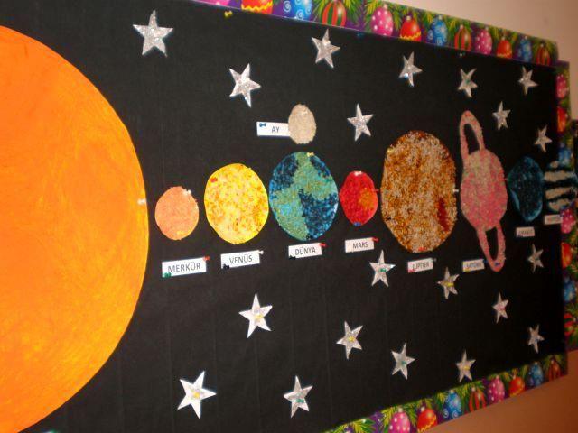Solar System Bulletin Board Idea Solar System Projects Solar