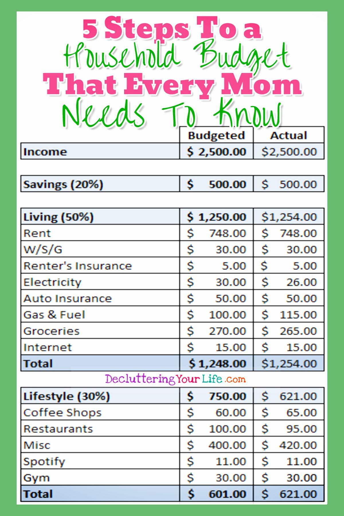 Pin On Budgeting 101 Budgeting Money