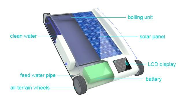 Small-scale solar desalination system aims for affordable