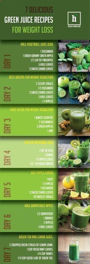 Einfache grüne Smoothies, die wirklich gut schmecken - Women's Fashion #healthyjuicerecipes