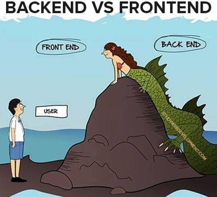 Front End Back End Decal Getdigital