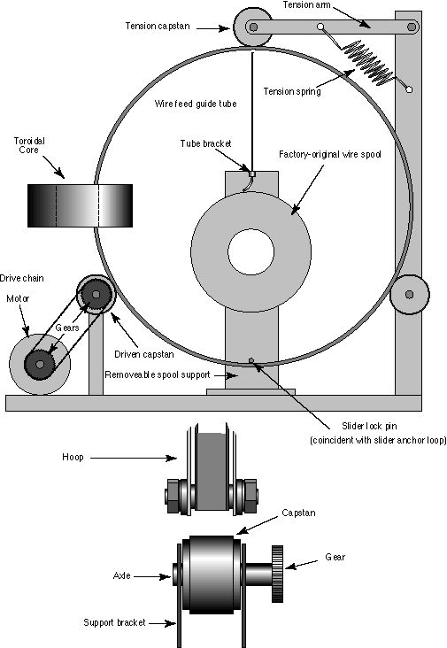 Toroidal coil winding in 2019 | Mechanical Motion | Go kart frame