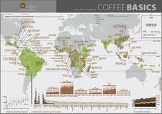 World map of Coffee