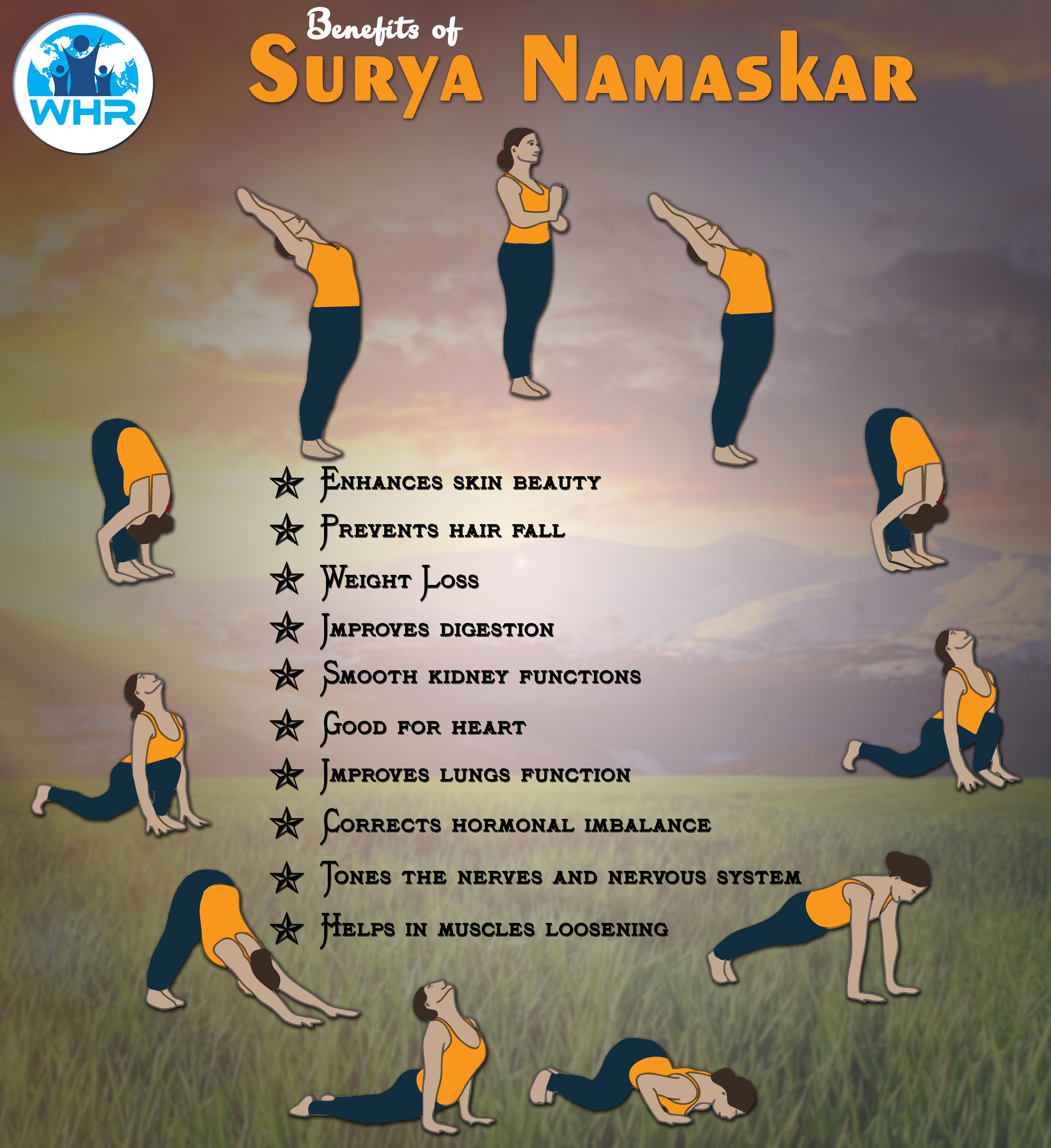 Surya Namaskar Yoga The Surya Namaskar And What Are Its Benefits Note Surya Namaskar Is Best Done Early M Book Hospital Doctor Visit Hospital Doctor
