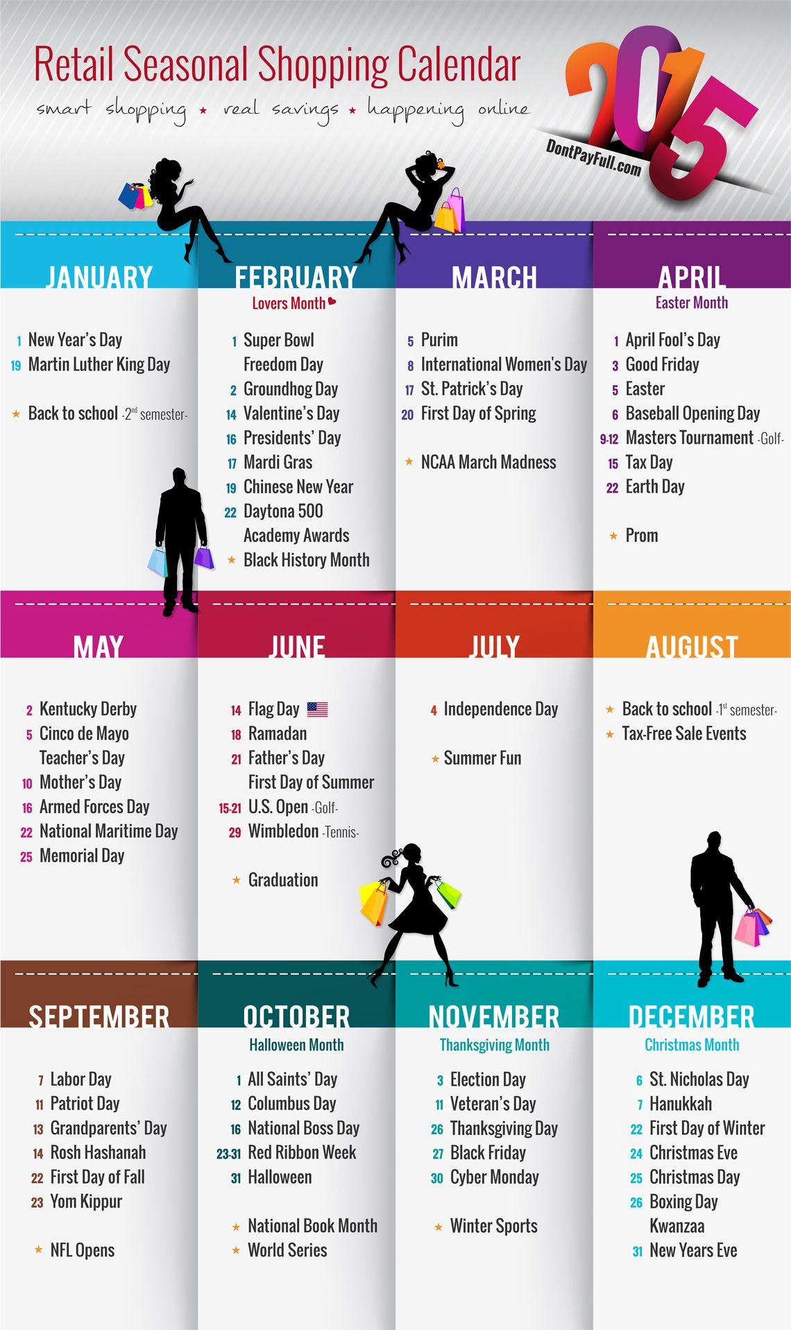 Retail Seasonal Shopping Calendar  Retail And Personal Finance