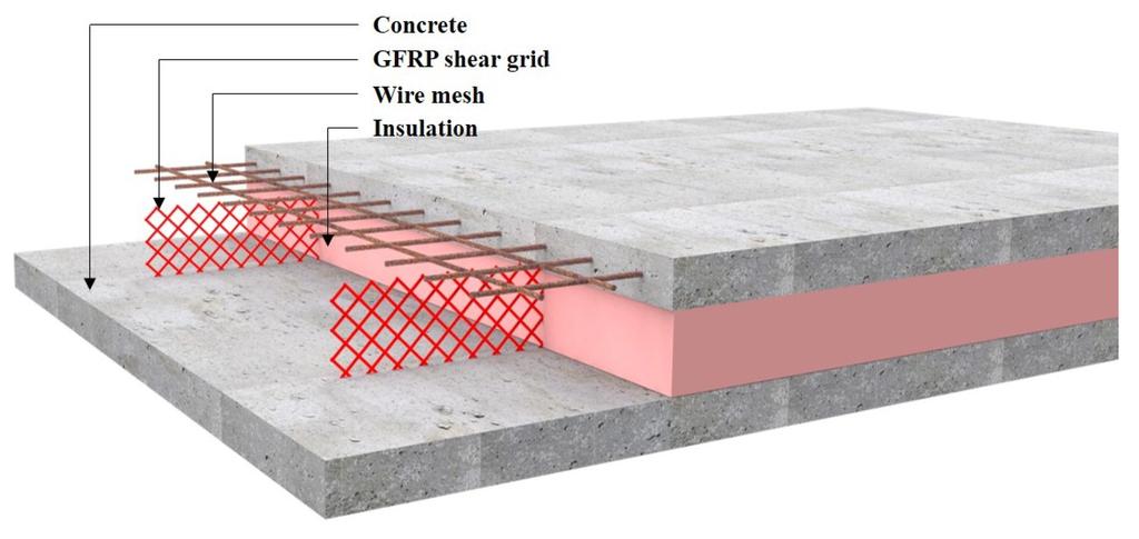 Materials free full text composite behavior of a novel for Styrofoam concrete walls