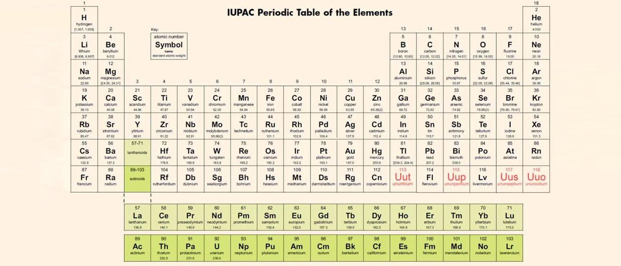 We Have a New Periodic Table of Elements    futurism we - new periodic table image
