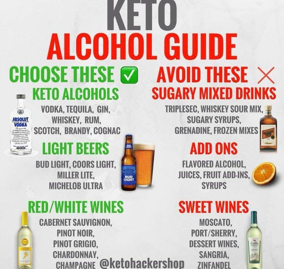 can you drink tequila on a keto diet