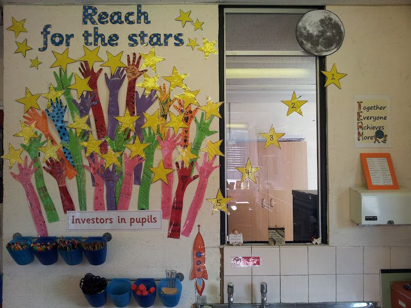 Classroom Display Ideas Year 4 : Our new target setting board inspiration comes from