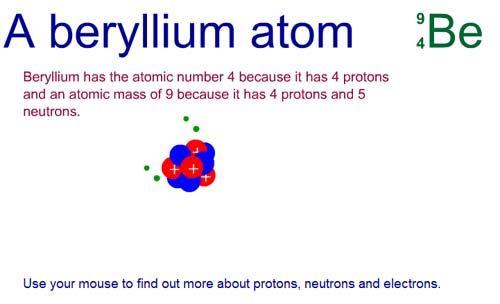 Beryllium Atom Be atoms atoms everywhere Pinterest - new periodic table atomic mass protons