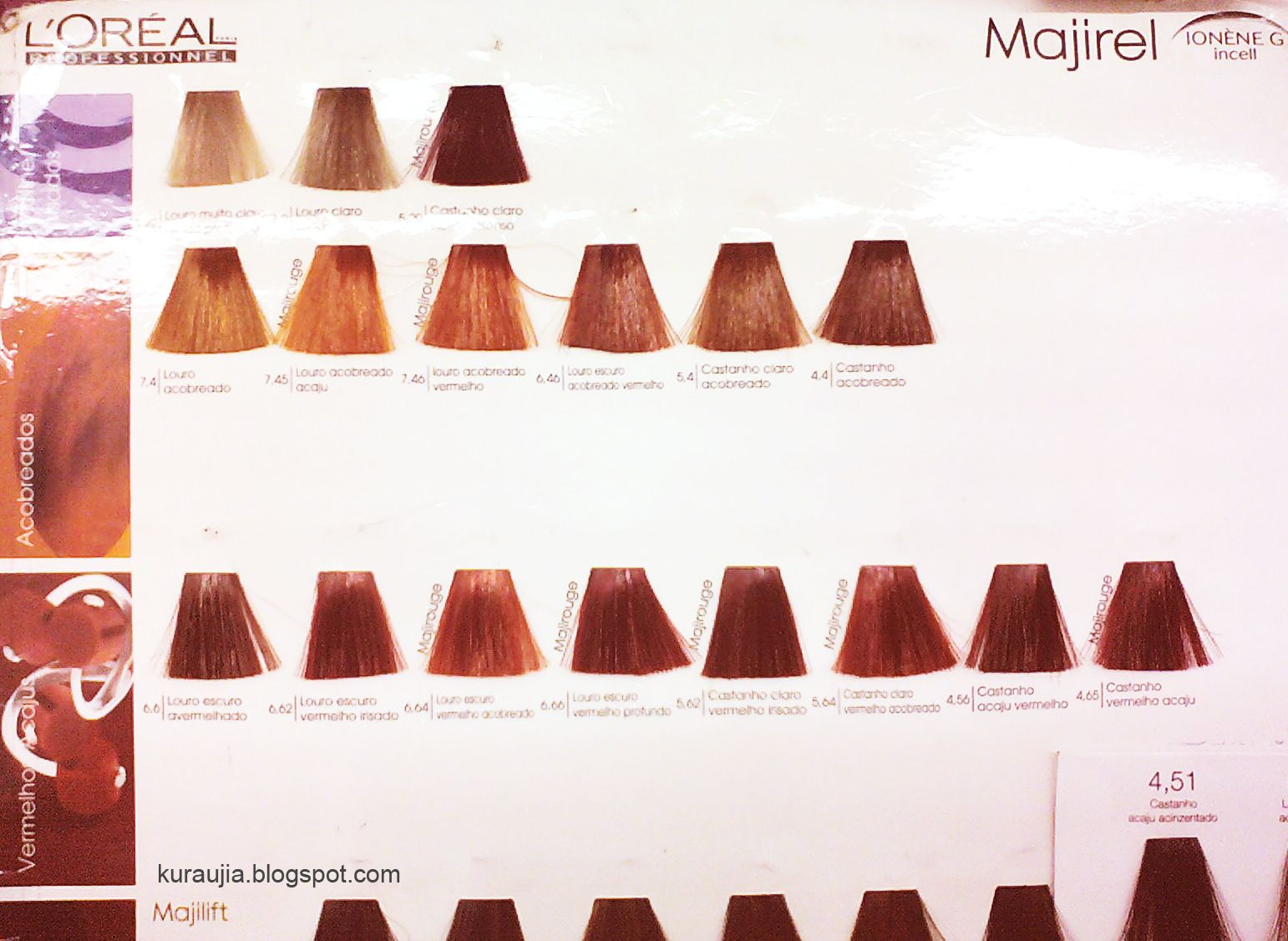 Majirel colour chart - Wella Koleston Perfect Colour Chart Tattoo