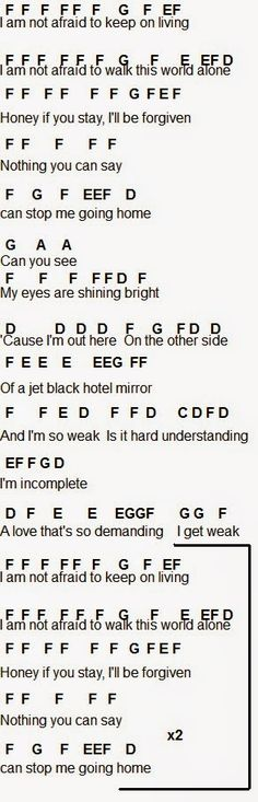 Pin By Bdtmdn On Piano Lessons Piano Music Easy Piano Music Piano Songs