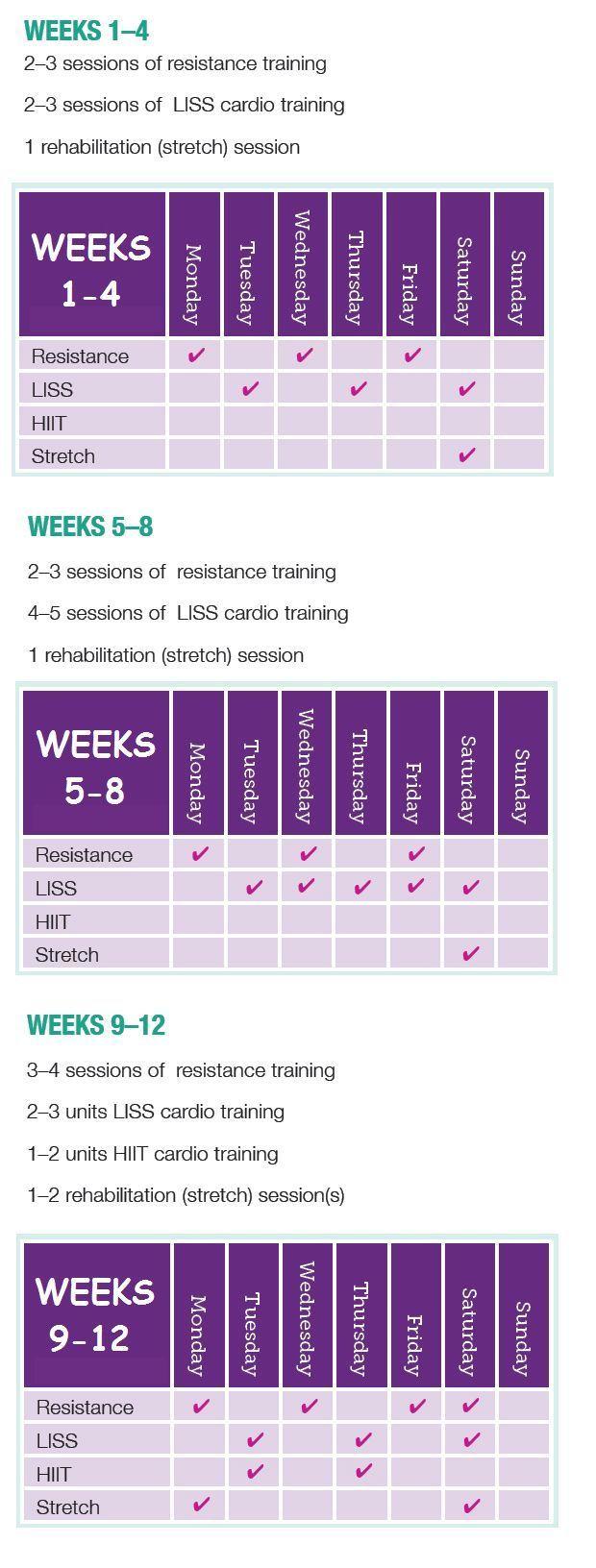 kayla itsines timetable | Kayla itsines workout