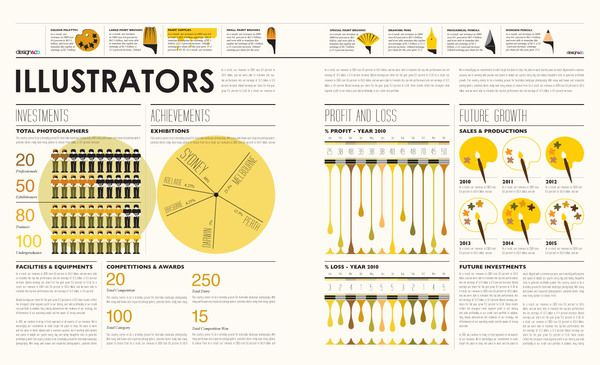 Design - Annual Report by Natasha Subianto, via Behance