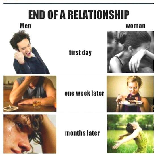 Breaking up.