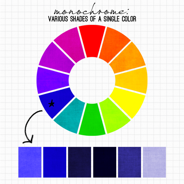 Excellent Post About Color Wheel And Theory