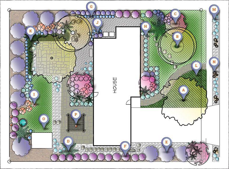 Design Your Landscape Detail | Garden Style San Antonio | Garden ...