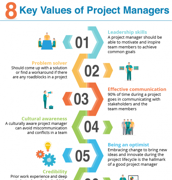 8 key values of project managers infographic