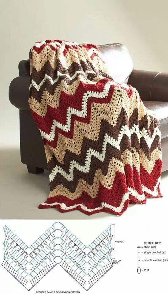 Crochet ripple afghan | Crochet afghans, blankets | Pinterest ...