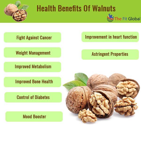 Health Benefits Of Walnuts #fitness #diabetes #heart #health
