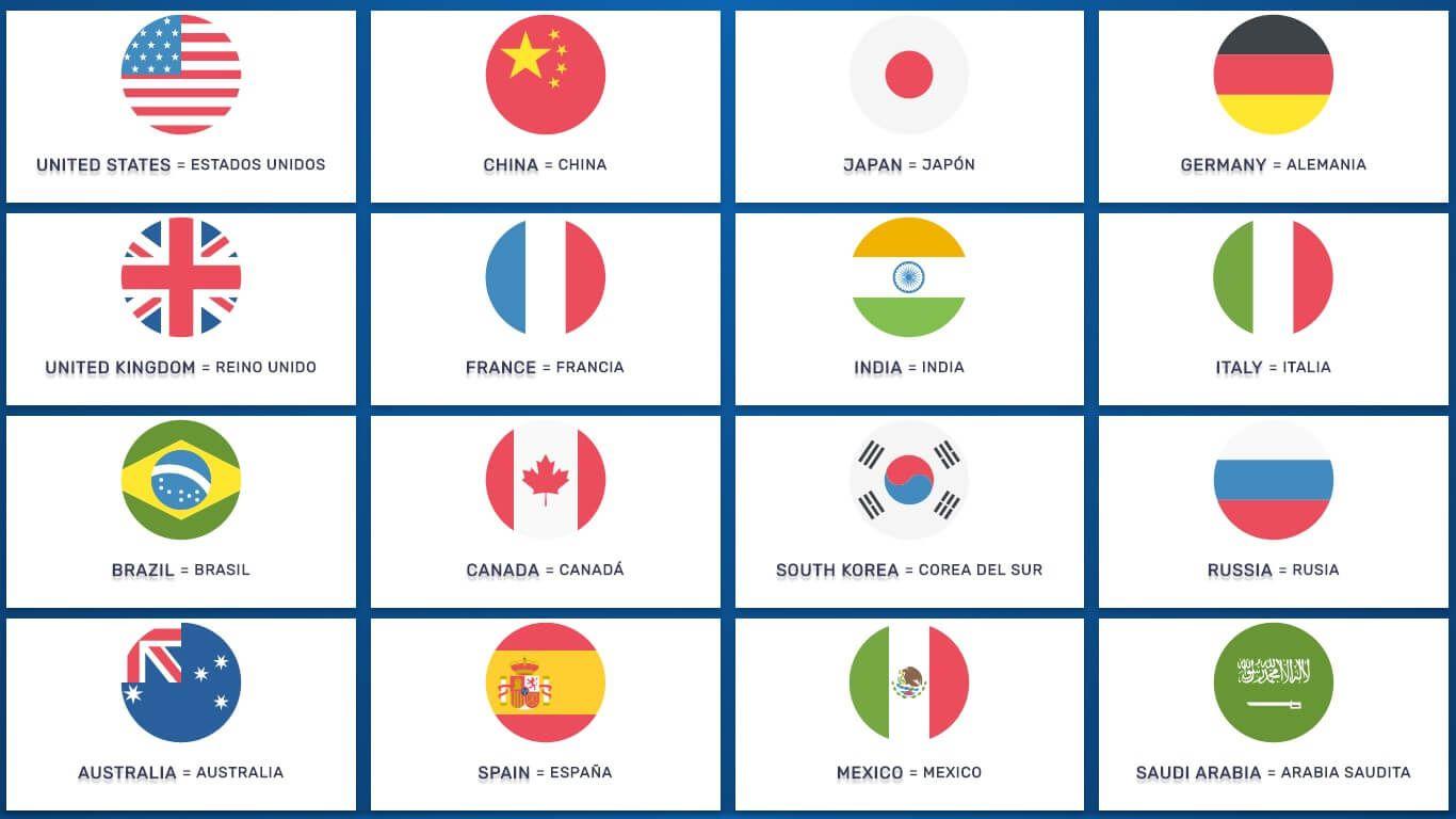 Lista De Paises En Ingles America Europa Africa Y Asia