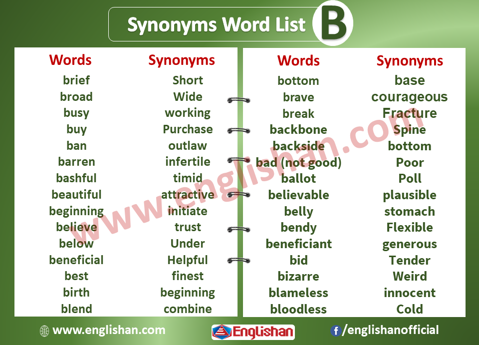 Synonyms List A To Z With Example Sentences And Pdf Englishan Vocabulary Words Word List Synonyms And Antonyms