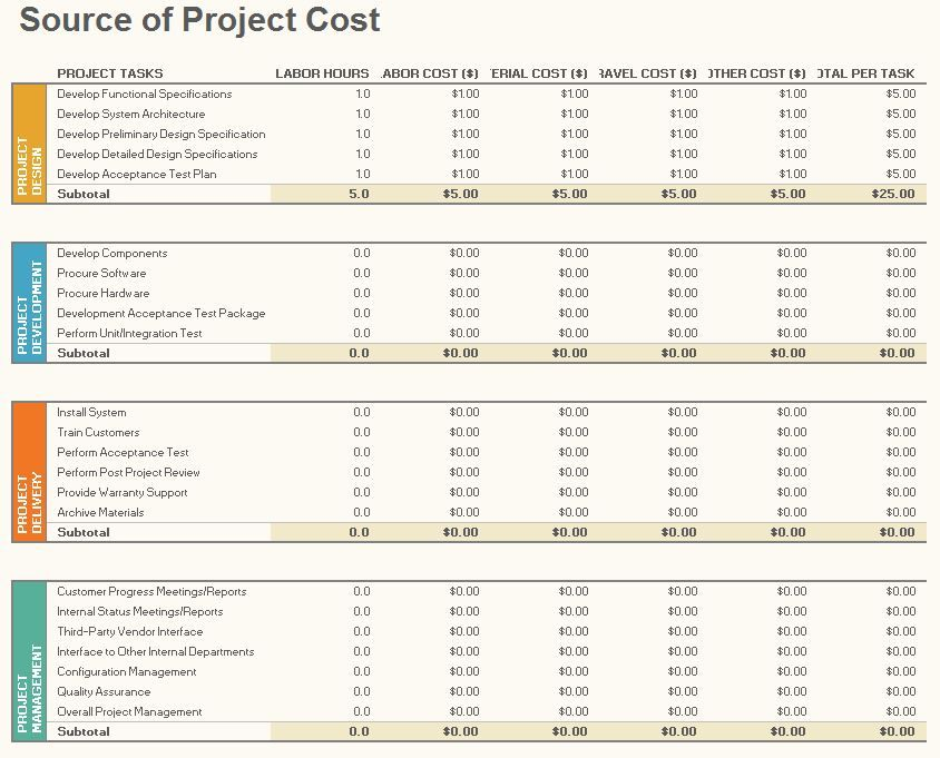 Free Project Budget Management Template  Buzziness